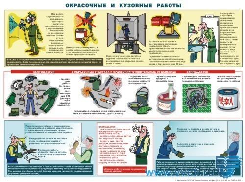 7. Требования к условиям окружающей среды при проведении антикоррозионных работ